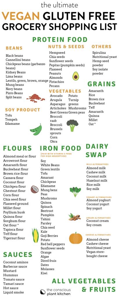 Vegan Gluten free diet - The Conscious Plant Kitchen