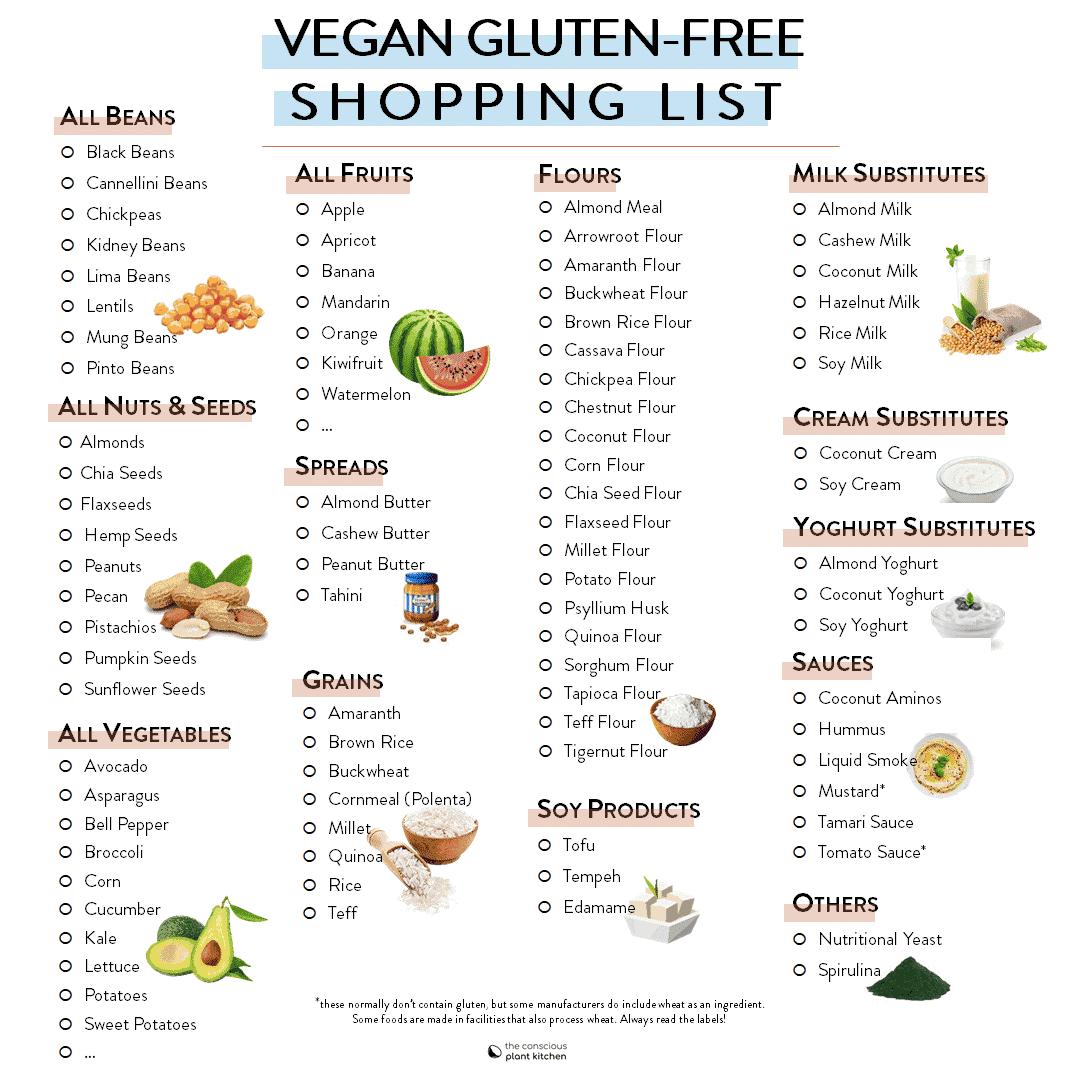 Vegan gluten free diet grocery shopping list #veganglutenfree #vegandiet #veganglutenfreediet #vegandiet #vegan