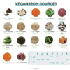 An Essential Guide to Vegan Iron Sources...