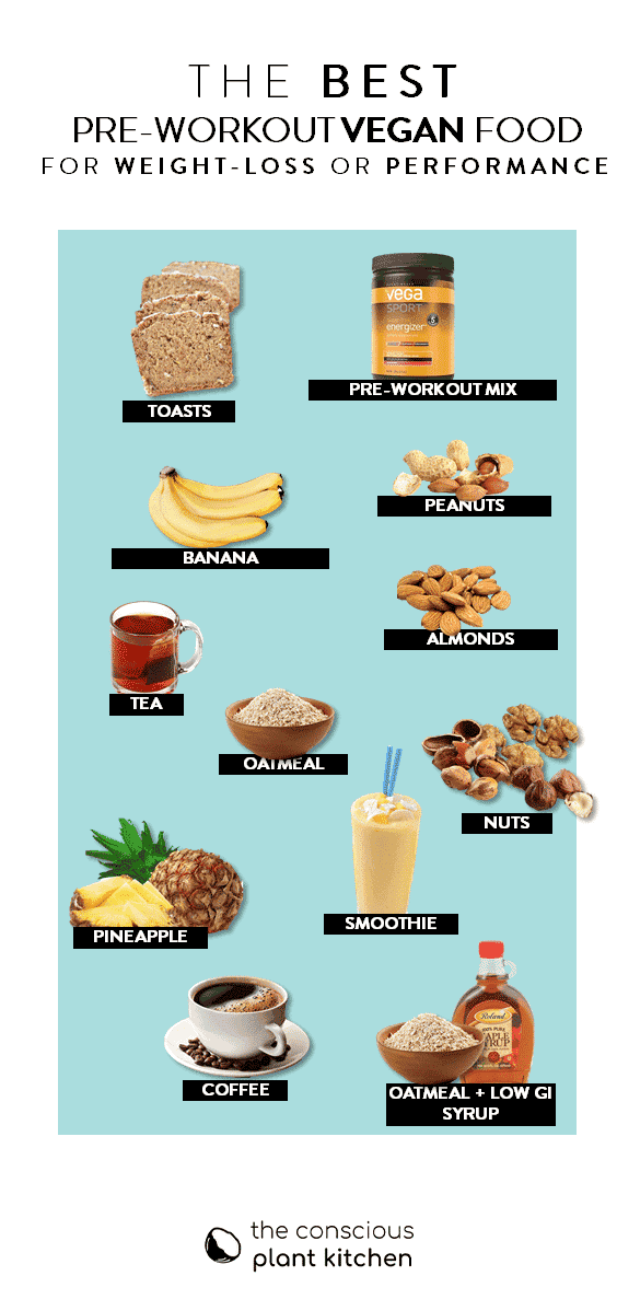 The best pre-workout vegan food For weight-loss or performance