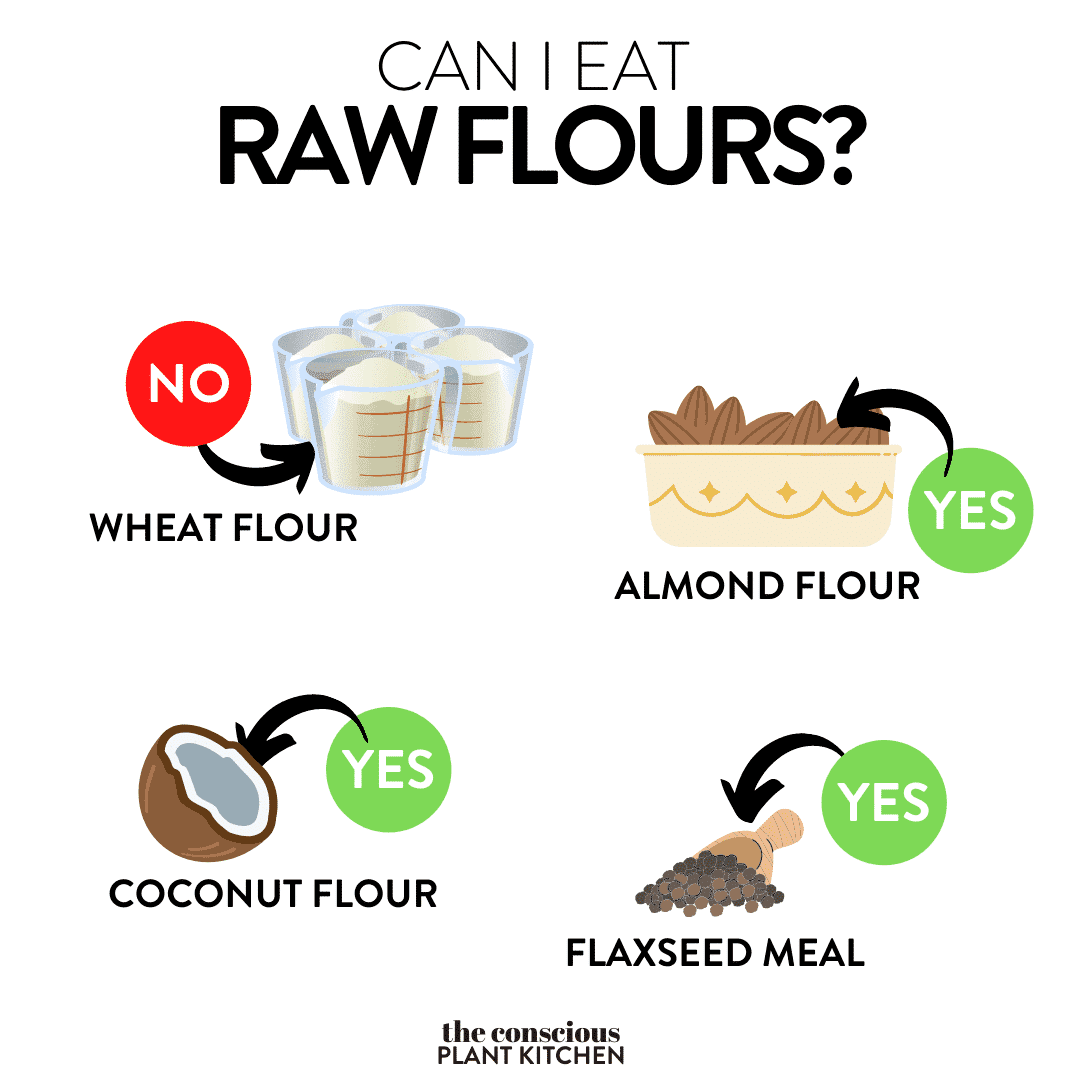 Is raw flour safe to eat?