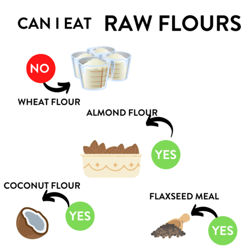 Is raw flour safe to eat
